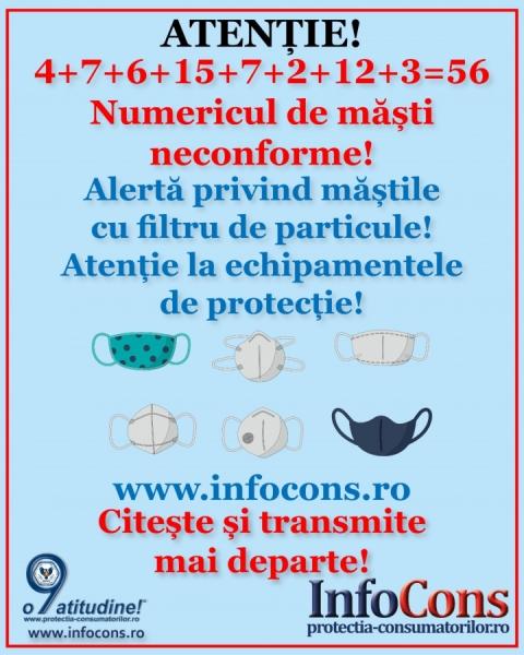 Alerta masti neconforme - protectia consumatorilor! 8 alerte = 56 de tipuri de masti neconforme1