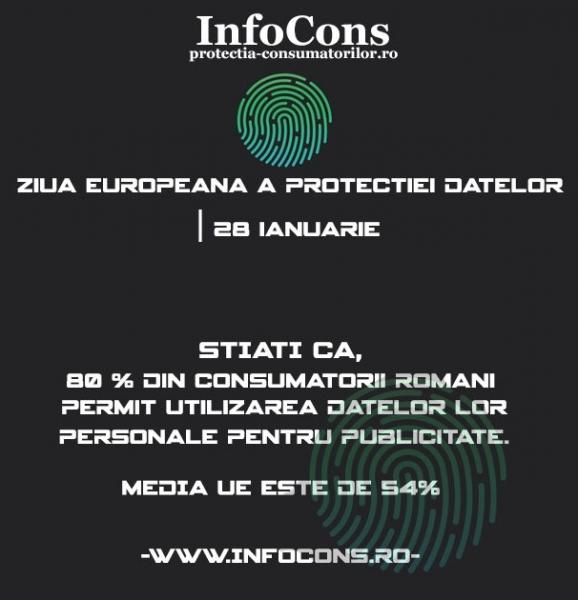 80% din consumatorii romani permit utilizarea datelor lor personale in scopuri publicitare !