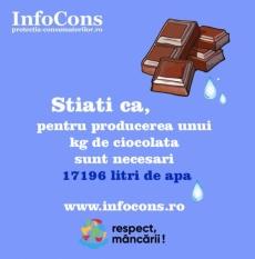 Cati litri de apa sunt necesari pentru producerea unui kg de ciocolata ? Stop risipei de alimente!