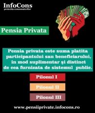 Despre Pensii Private