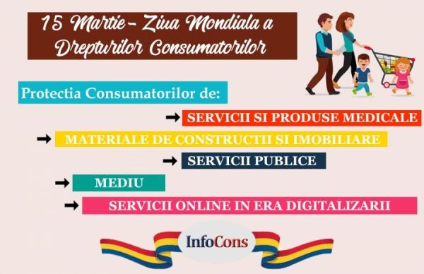 InfoCons lanseaza numarul unic de urgenta pentru consumatori – 0219615* cat si noua platforma de educare www.infocons.ro
