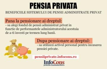 Beneficiile sistemului de pensii administrate privat