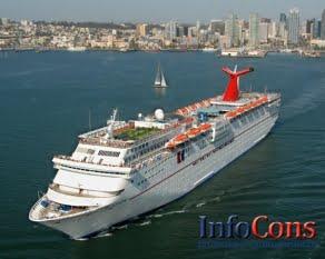Drepturile pasagerilor transportului naval