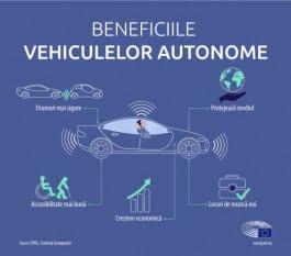Beneficiile și provocările vehiculelor autonome în UE