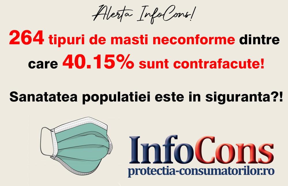 InfoCons - Alerta masti protectia consumatorilor 07.09.2021